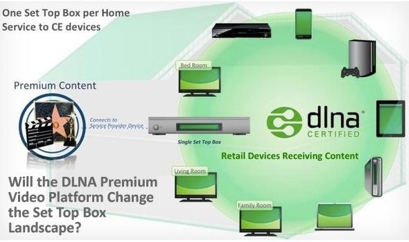 Will the DLNA Premium Video Platform Change the Set Top Box Landscape?
