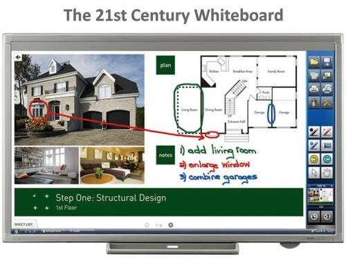 The 21st Century Whiteboard
