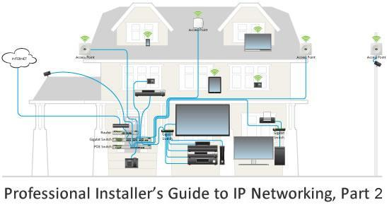 Professional Installer's Guide to IP Networking, Part 2