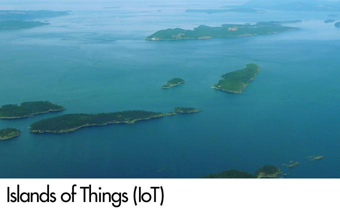 Islands of Things (IoT)