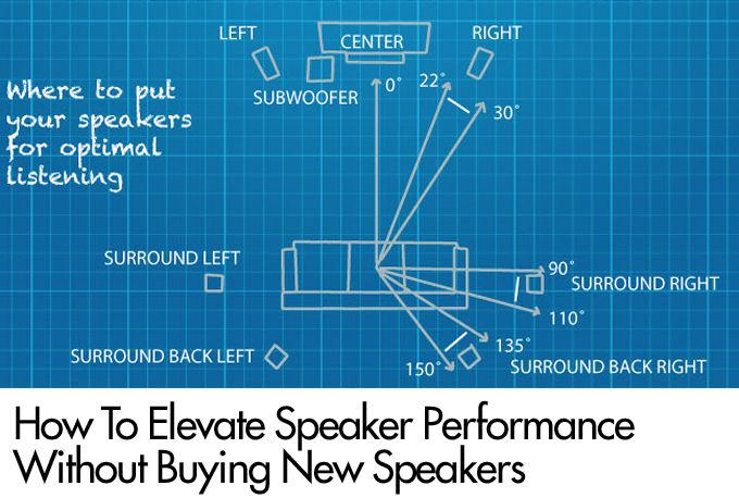 How To Elevate Speaker Performance Without Buying New Speakers