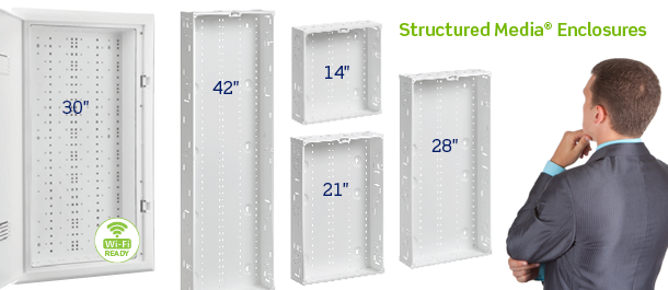 choosing the right size structured media enclosure hometoys rh hometoys com structured wiring enclosures structured wiring enclosure box