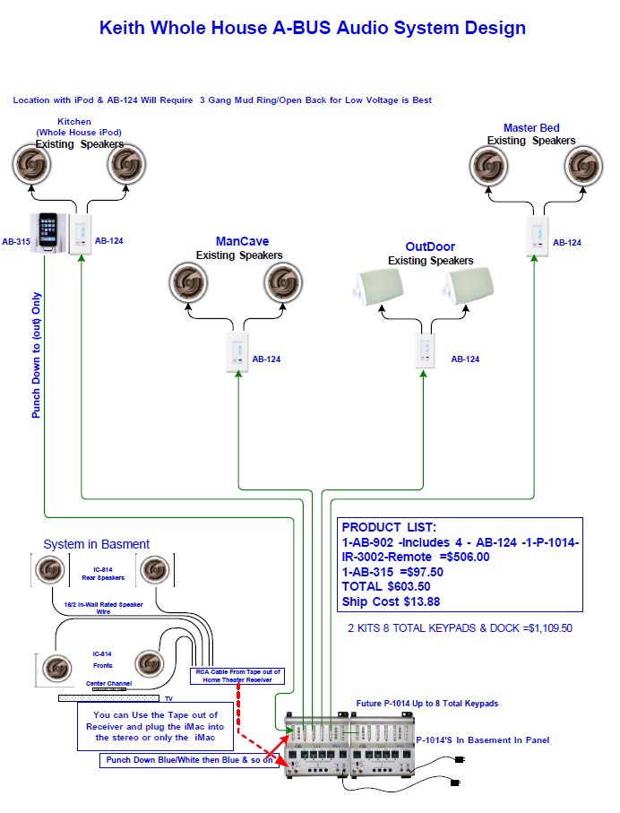 whole house audio system wiring diagram whole multi room audio system wiring solidfonts on whole house audio system wiring diagram