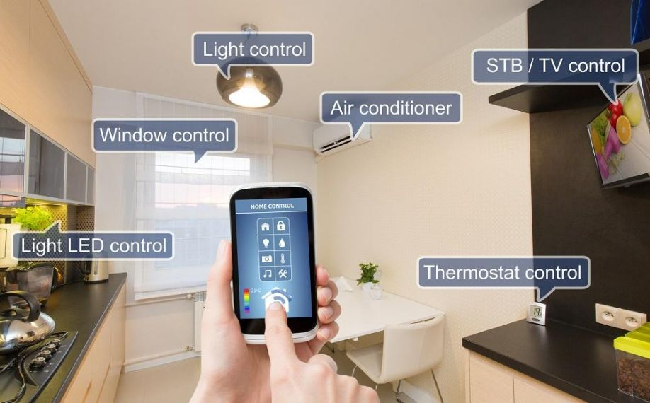 Benefits Of Home Automation the hidden benefits of installing smart home automation | hometoys